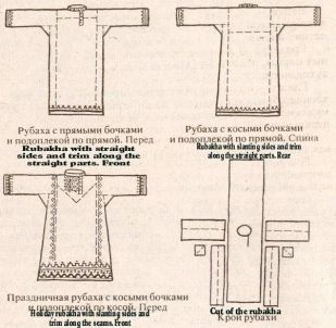 1560 Russian Side Opening Shirt Pattern